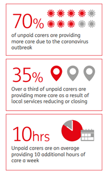 Carers UK report extract